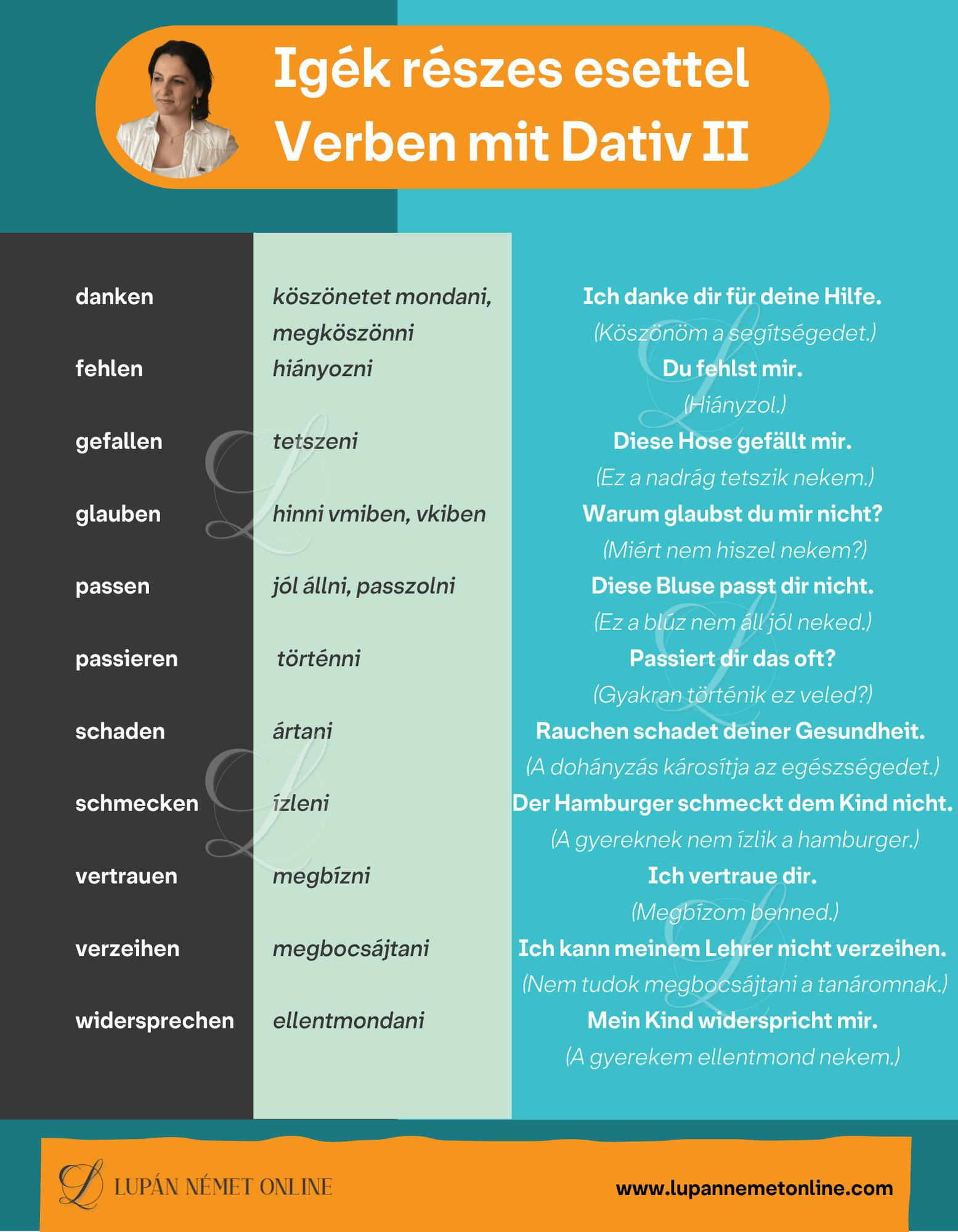Verben Mit Dativ II 1