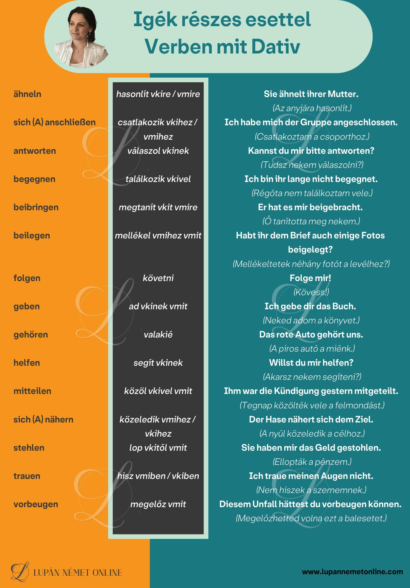 Verben Mit Dativ masolata 1