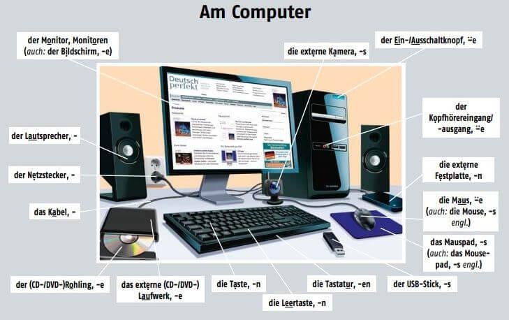 am Computer
