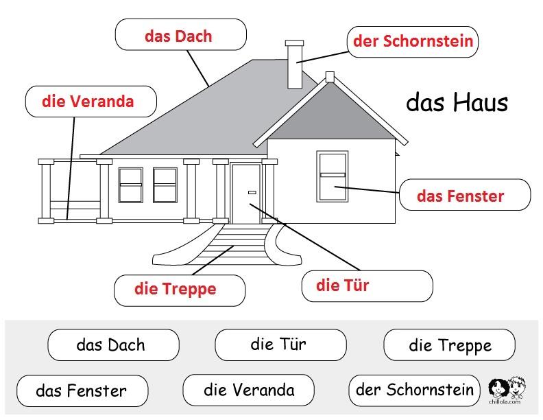 A ház részei megoldás Lupán Ágival