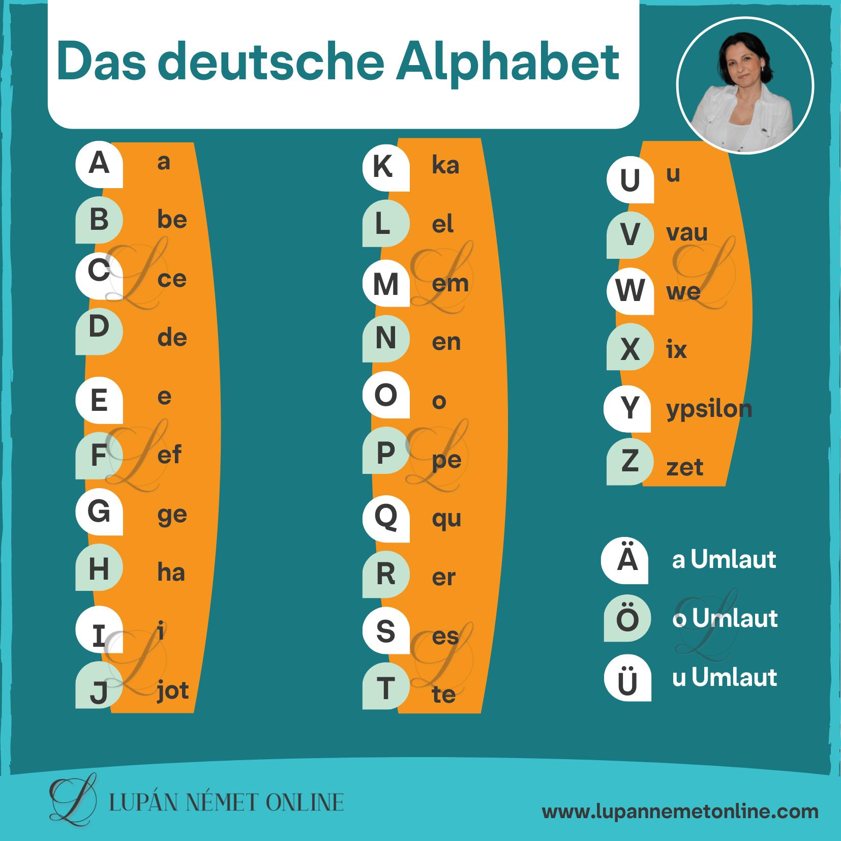 das_deutsche_alphabet_abc