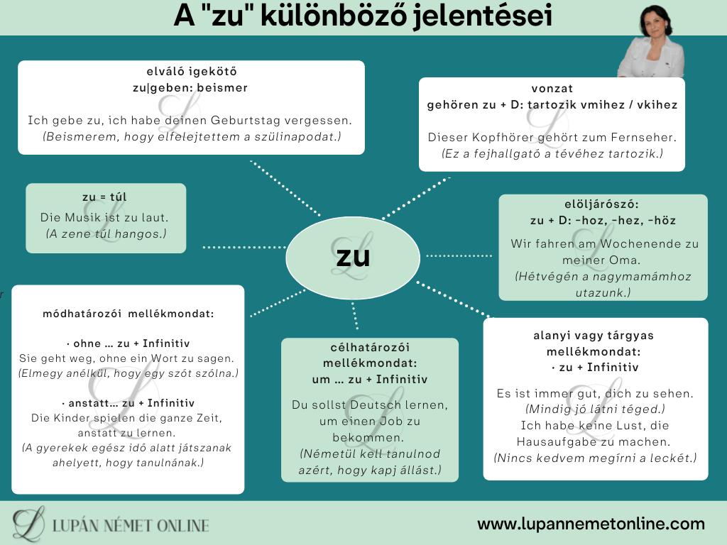 zu kul. jelentesei 2